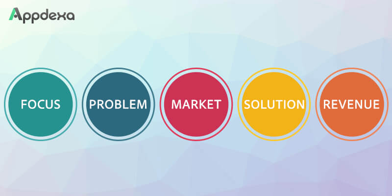 Solutions for Customers