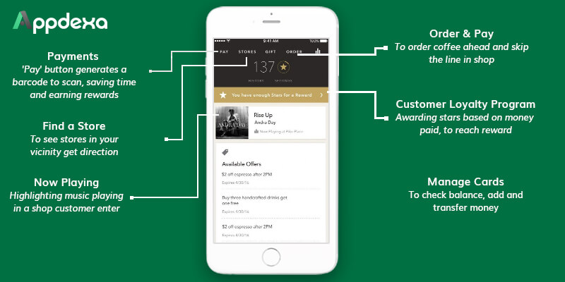 Starbucks app feature