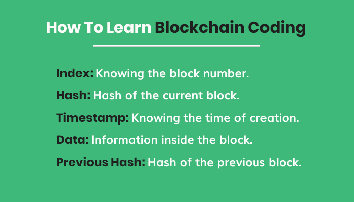 How To Code A Blockchain