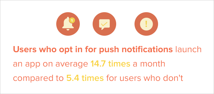 Push Notifications with exciting messages