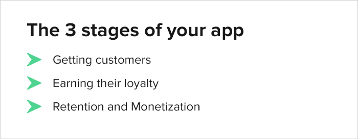 Mobile App Development Stages